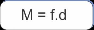 Equação Momento de uma Força