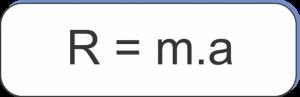 Equação Segunda Lei de Newton