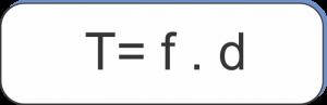 Equação Cálculo Trabalho