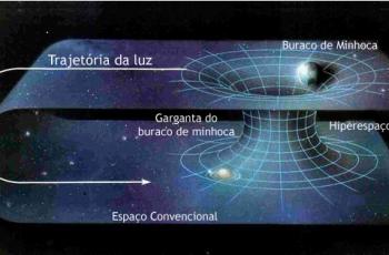 Evolução da Vida na Terra e a Física