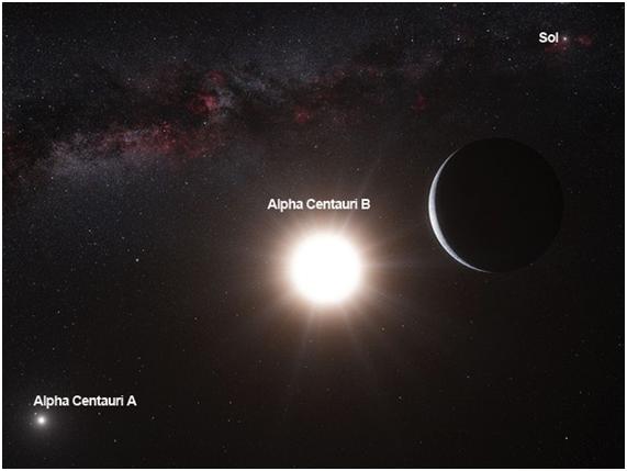 Alfa de Centauri - Limites da Física