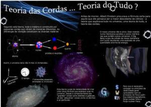 TEORIA DAS CORDAS