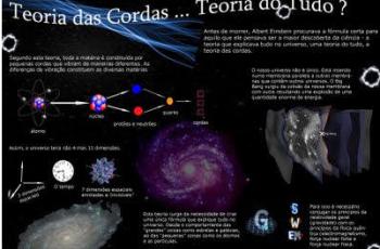 A Influência da Física no Aumento da Perspectiva de Vida Humana no Planeta